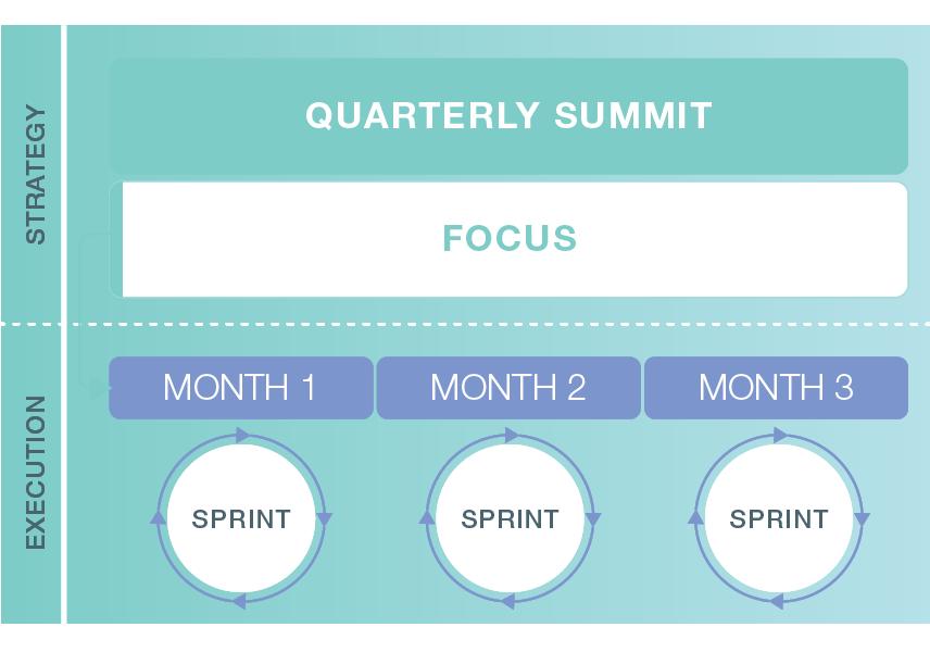 sprint diagram-01